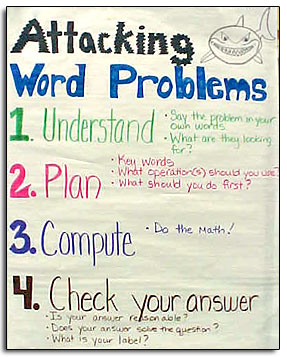 Attacking Word Problems
